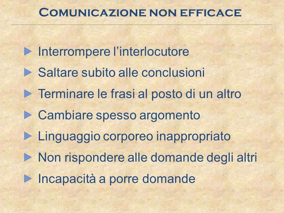 Comunicazione non efficace Interrompere l'interlocutore Saltare subito alle conclusioni Terminare le frasi al posto di un altro Cambiare spesso argome
