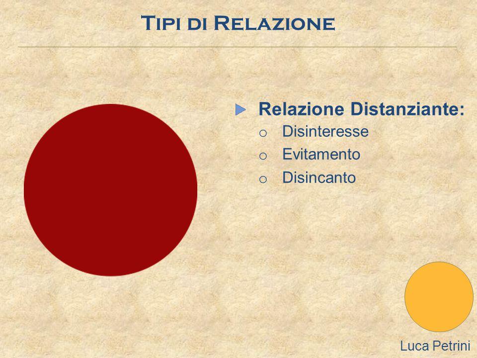 Relazione Distanziante: o Disinteresse o Evitamento o Disincanto Tipi di Relazione Luca Petrini