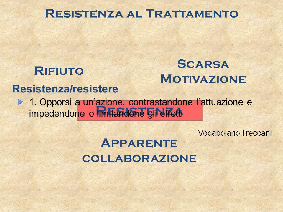 Resistenza al Trattamento Resistenza Rifiuto Scarsa Motivazione Apparente collaborazione Resistenza/resistere 1. Opporsi a un'azione, contrastandone l