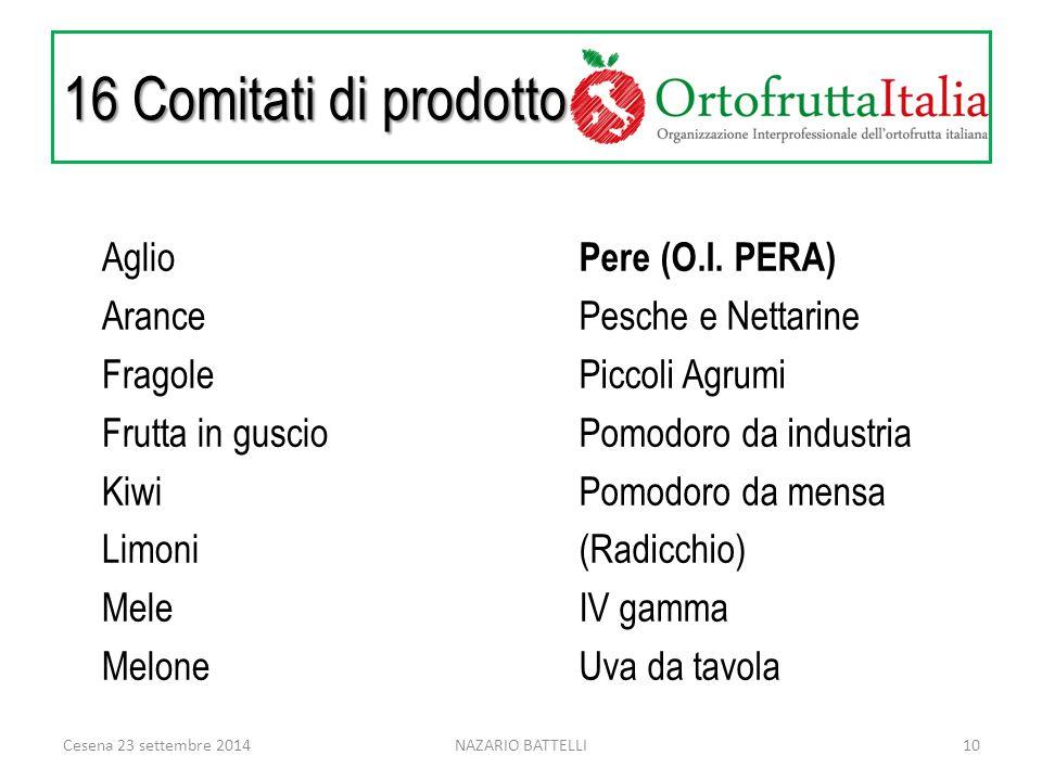 16 Comitati di prodotto Aglio Arance Fragole Frutta in guscio Kiwi Limoni Mele Melone Pere (O.I.