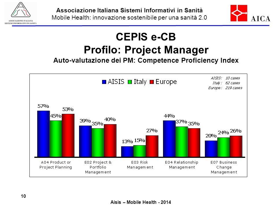 Associazione Italiana Sistemi Informativi in Sanità Mobile Health: innovazione sostenibile per una sanità 2.0 Aisis – Mobile Health - 2014 CEPIS e-CB