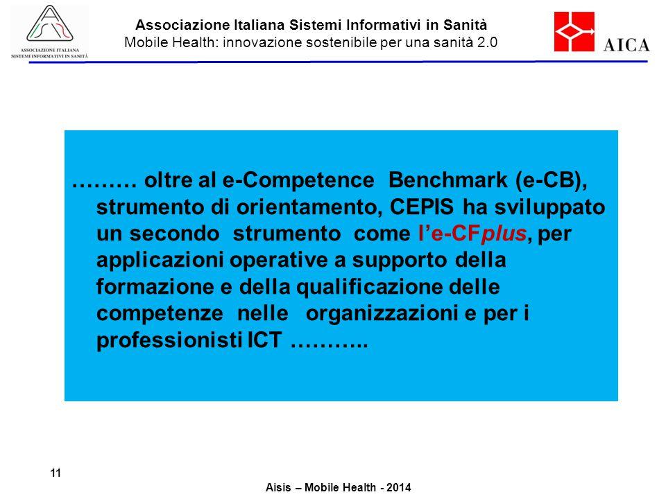 Associazione Italiana Sistemi Informativi in Sanità Mobile Health: innovazione sostenibile per una sanità 2.0 Aisis – Mobile Health - 2014 ……… oltre a
