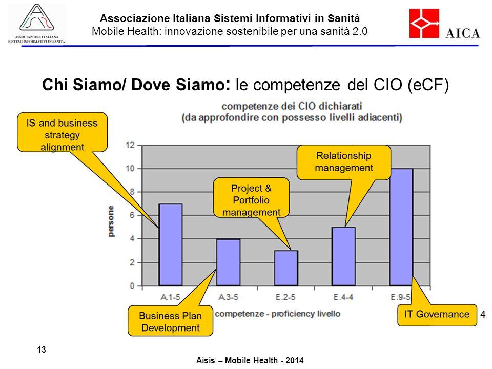 Associazione Italiana Sistemi Informativi in Sanità Mobile Health: innovazione sostenibile per una sanità 2.0 Aisis – Mobile Health - 2014 13 Chi Siam