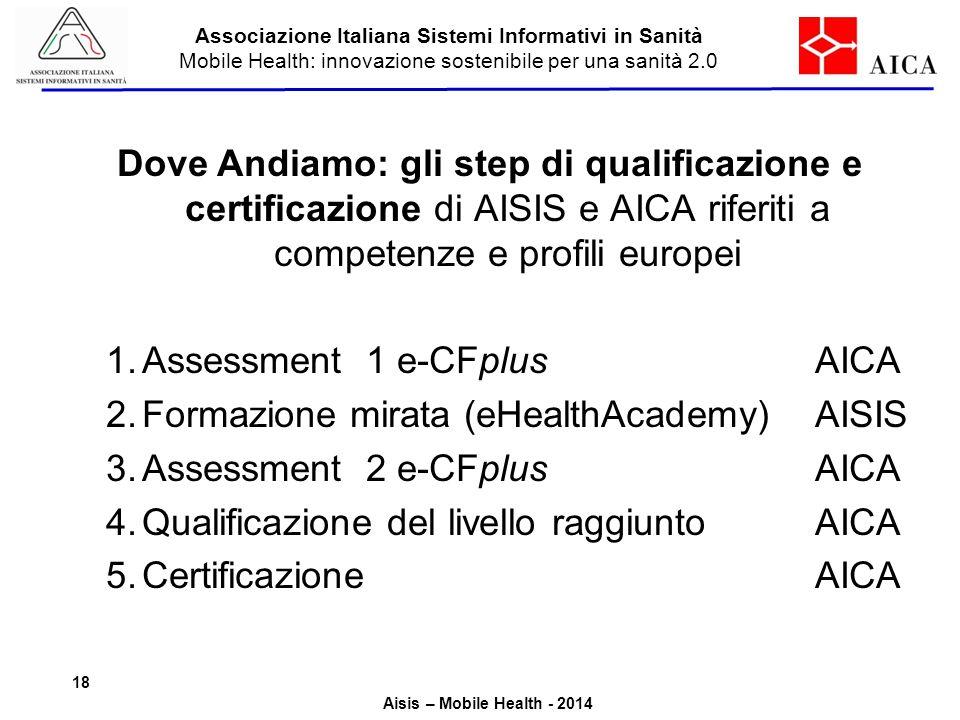 Associazione Italiana Sistemi Informativi in Sanità Mobile Health: innovazione sostenibile per una sanità 2.0 Aisis – Mobile Health - 2014 Dove Andiam