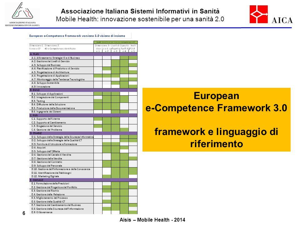 Associazione Italiana Sistemi Informativi in Sanità Mobile Health: innovazione sostenibile per una sanità 2.0 Aisis – Mobile Health - 2014 European e-