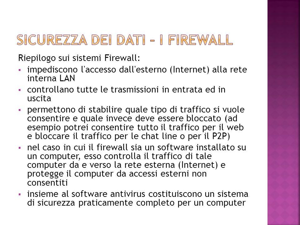 Riepilogo sui sistemi Firewall:  impediscono l'accesso dall'esterno (Internet) alla rete interna LAN  controllano tutte le trasmissioni in entrata e