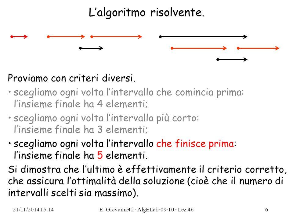 Dimostrazione di correttezza: l'invariante del ciclo.