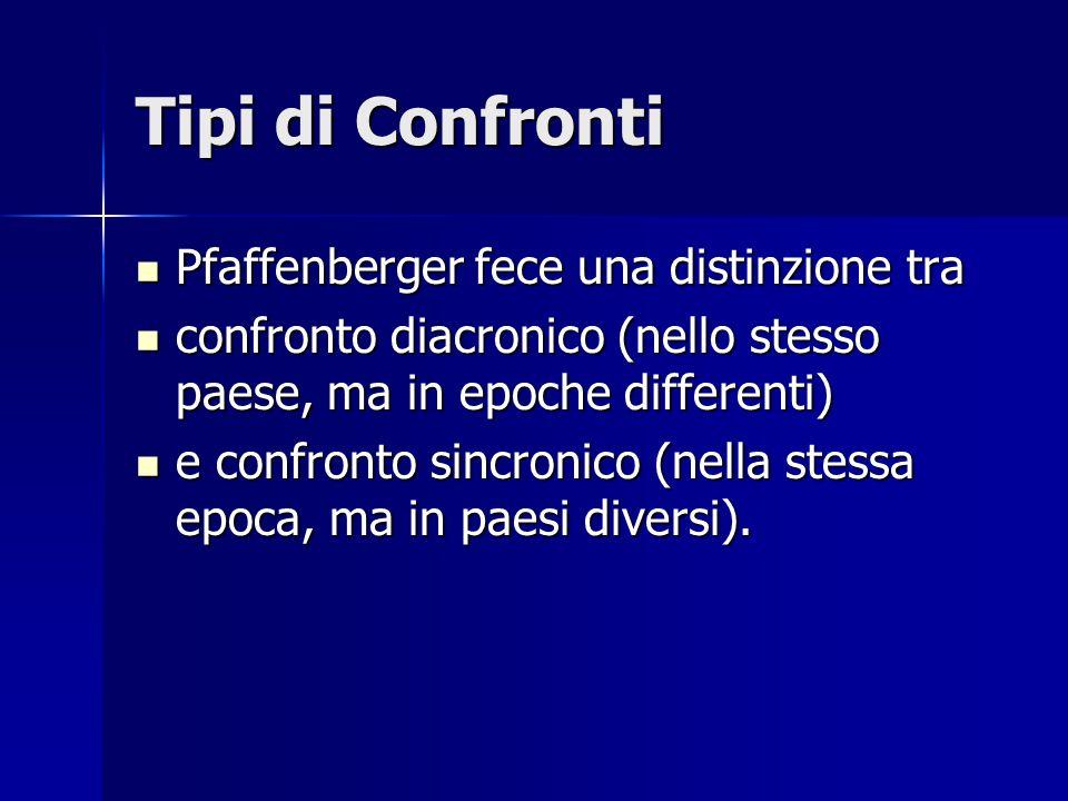 Tipi di Confronti Pfaffenberger fece una distinzione tra Pfaffenberger fece una distinzione tra confronto diacronico (nello stesso paese, ma in epoche differenti) confronto diacronico (nello stesso paese, ma in epoche differenti) e confronto sincronico (nella stessa epoca, ma in paesi diversi).