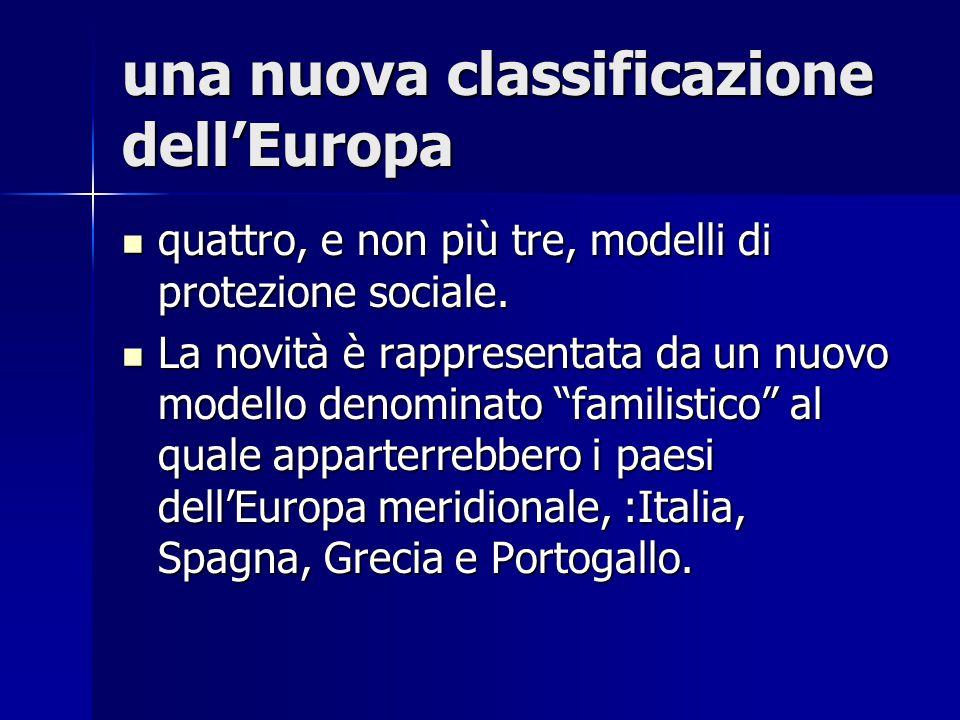 una nuova classificazione dell'Europa quattro, e non più tre, modelli di protezione sociale.