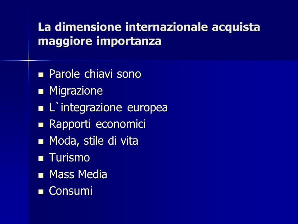 La dimensione internazionale acquista maggiore importanza Parole chiavi sono Parole chiavi sono Migrazione Migrazione L`integrazione europea L`integrazione europea Rapporti economici Rapporti economici Moda, stile di vita Moda, stile di vita Turismo Turismo Mass Media Mass Media Consumi Consumi