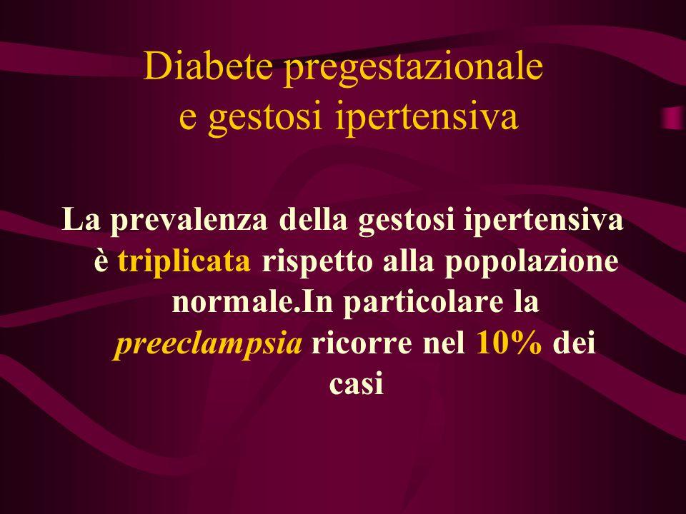 Diabete pregestazionale e gestosi ipertensiva La prevalenza della gestosi ipertensiva è triplicata rispetto alla popolazione normale.In particolare la