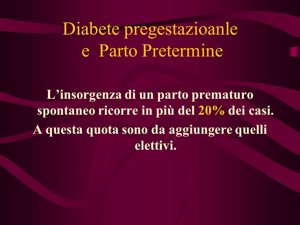 Diabete pregestazioanle e Parto Pretermine L'insorgenza di un parto prematuro spontaneo ricorre in più del 20% dei casi. A questa quota sono da aggiun