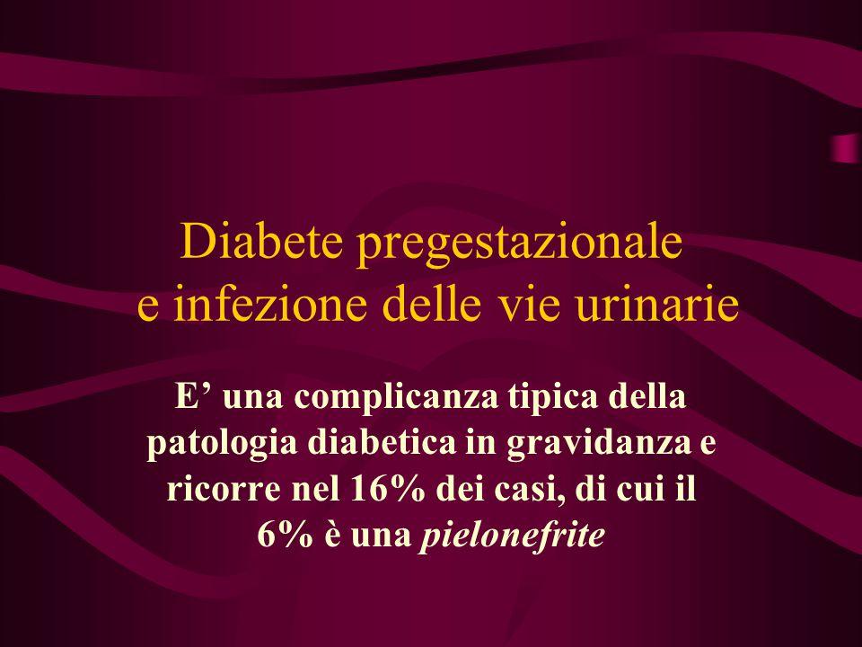 Diabete pregestazionale e infezione delle vie urinarie E' una complicanza tipica della patologia diabetica in gravidanza e ricorre nel 16% dei casi, d