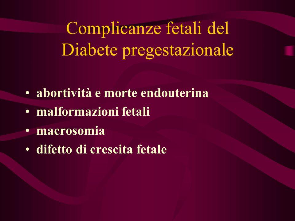 Complicanze fetali del Diabete pregestazionale abortività e morte endouterina malformazioni fetali macrosomia difetto di crescita fetale