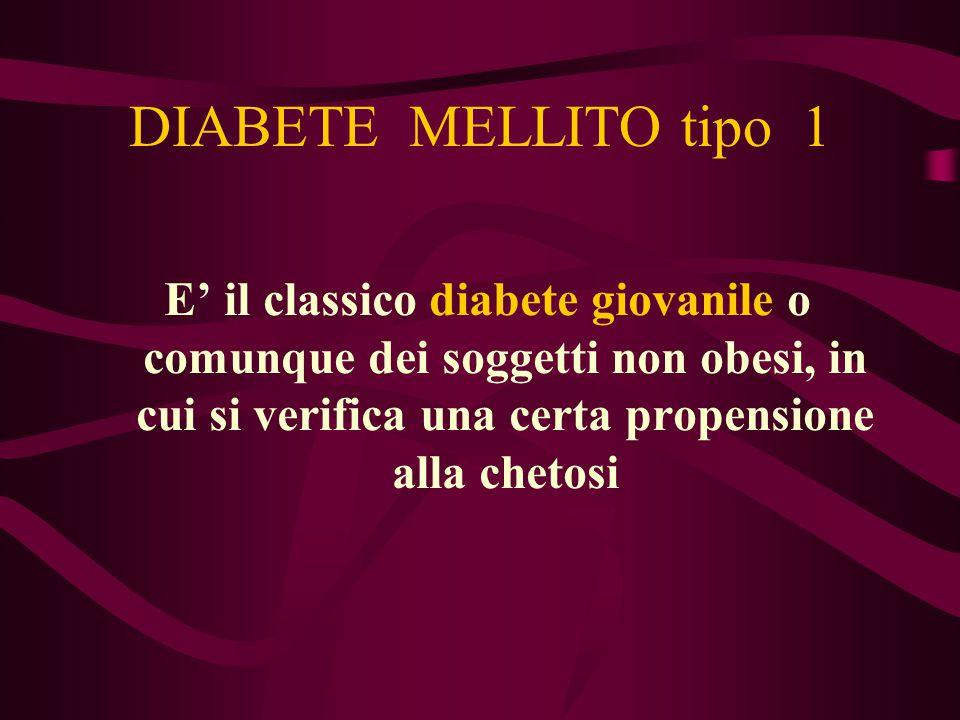 Complicanze del diabete tipo 1 in gravidanza RETINOPATIA NEFROPATIA PATOLOGIA CORONARICA