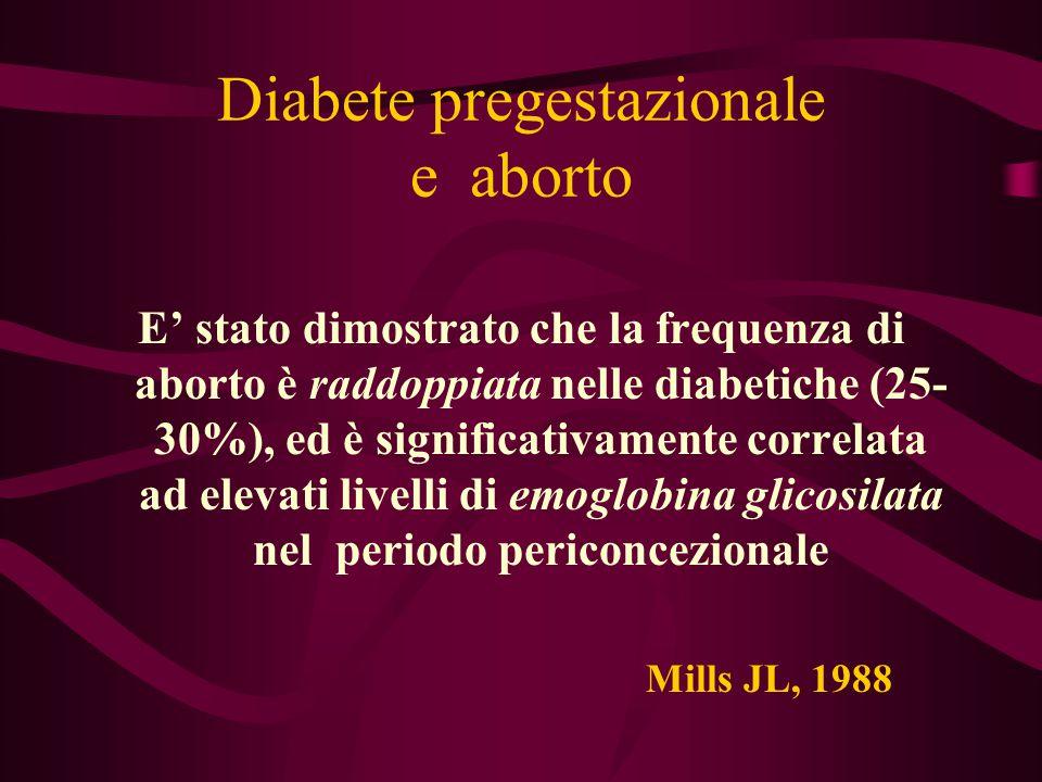 Diabete pregestazionale e aborto E' stato dimostrato che la frequenza di aborto è raddoppiata nelle diabetiche (25- 30%), ed è significativamente corr