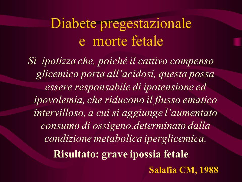 Diabete pregestazionale e morte fetale Si ipotizza che, poiché il cattivo compenso glicemico porta all'acidosi, questa possa essere responsabile di ip