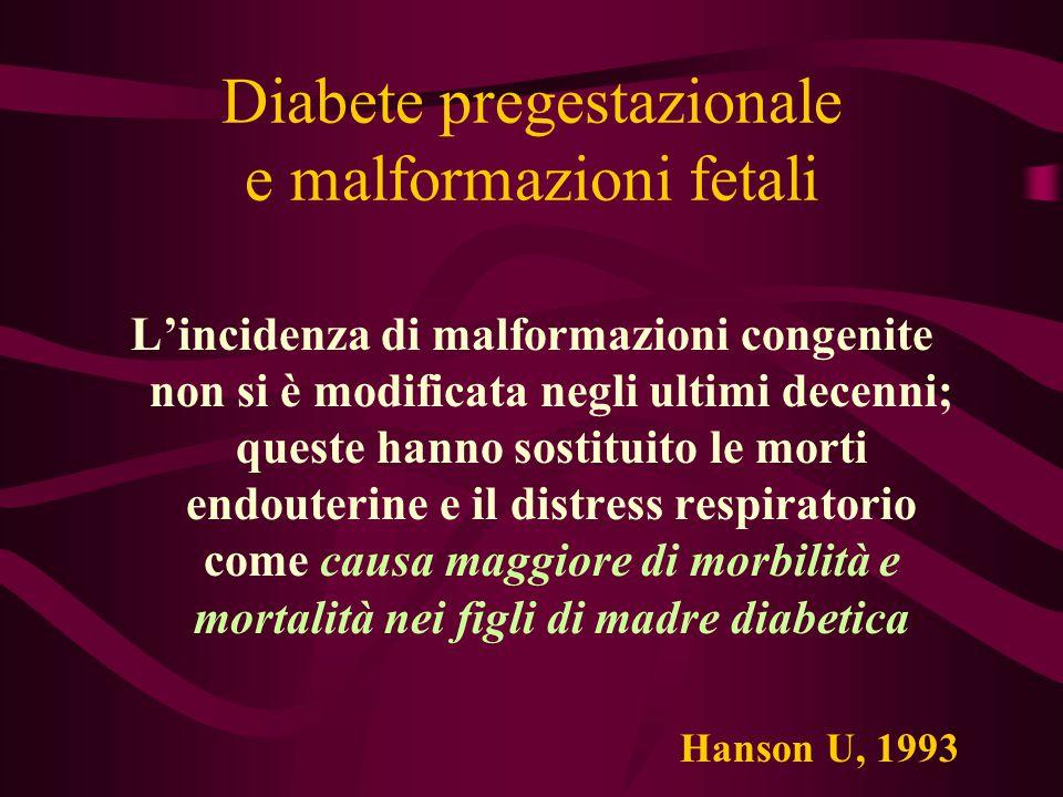 Diabete pregestazionale e malformazioni fetali L'incidenza di malformazioni congenite non si è modificata negli ultimi decenni; queste hanno sostituit