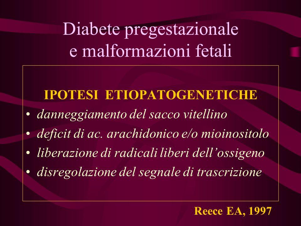 Diabete pregestazionale e malformazioni fetali IPOTESI ETIOPATOGENETICHE danneggiamento del sacco vitellino deficit di ac. arachidonico e/o mioinosito