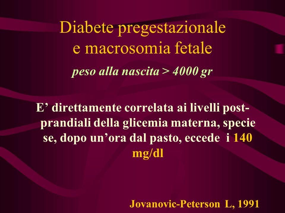 Diabete pregestazionale e macrosomia fetale peso alla nascita > 4000 gr E' direttamente correlata ai livelli post- prandiali della glicemia materna, s