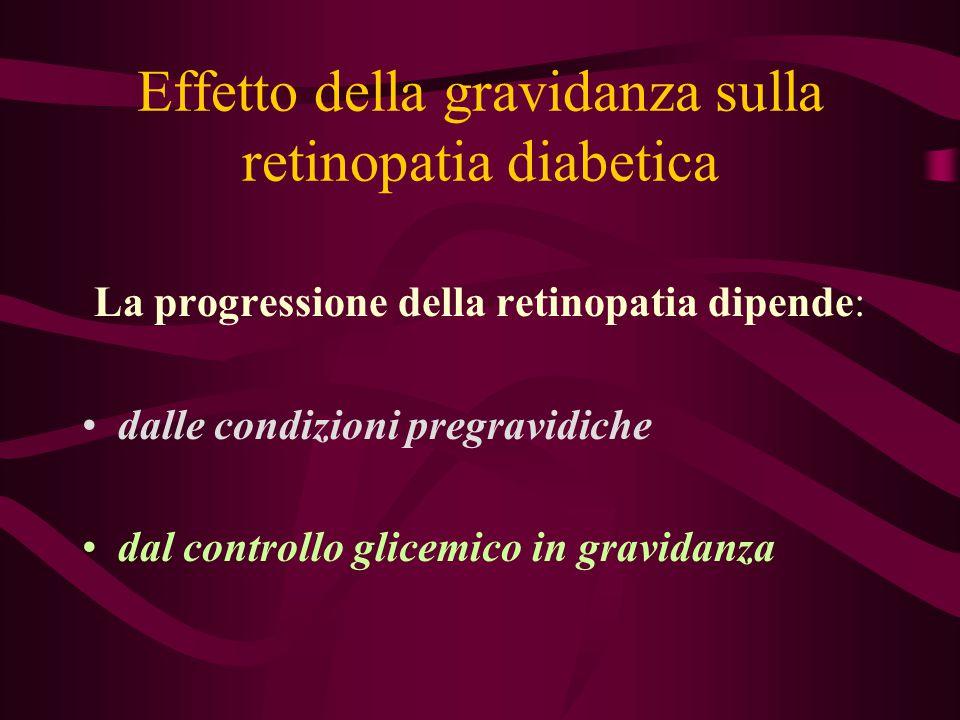 Effetto della gravidanza sulla retinopatia diabetica La progressione della retinopatia dipende: dalle condizioni pregravidiche dal controllo glicemico