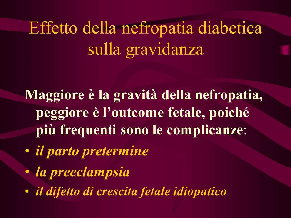 Effetto della nefropatia diabetica sulla gravidanza Maggiore è la gravità della nefropatia, peggiore è l'outcome fetale, poiché più frequenti sono le