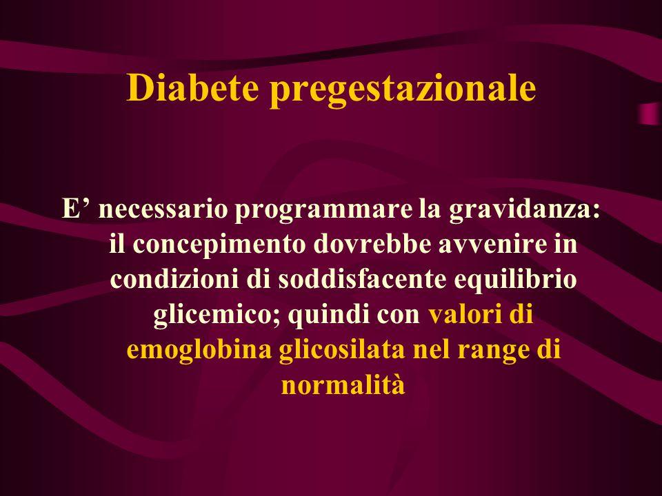 Diabete pregestazionale E' necessario programmare la gravidanza: il concepimento dovrebbe avvenire in condizioni di soddisfacente equilibrio glicemico