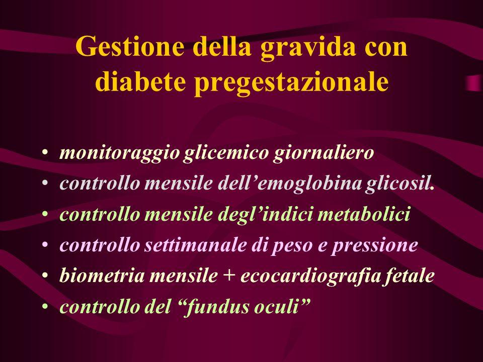 Gestione della gravida con diabete pregestazionale monitoraggio glicemico giornaliero controllo mensile dell'emoglobina glicosil. controllo mensile de