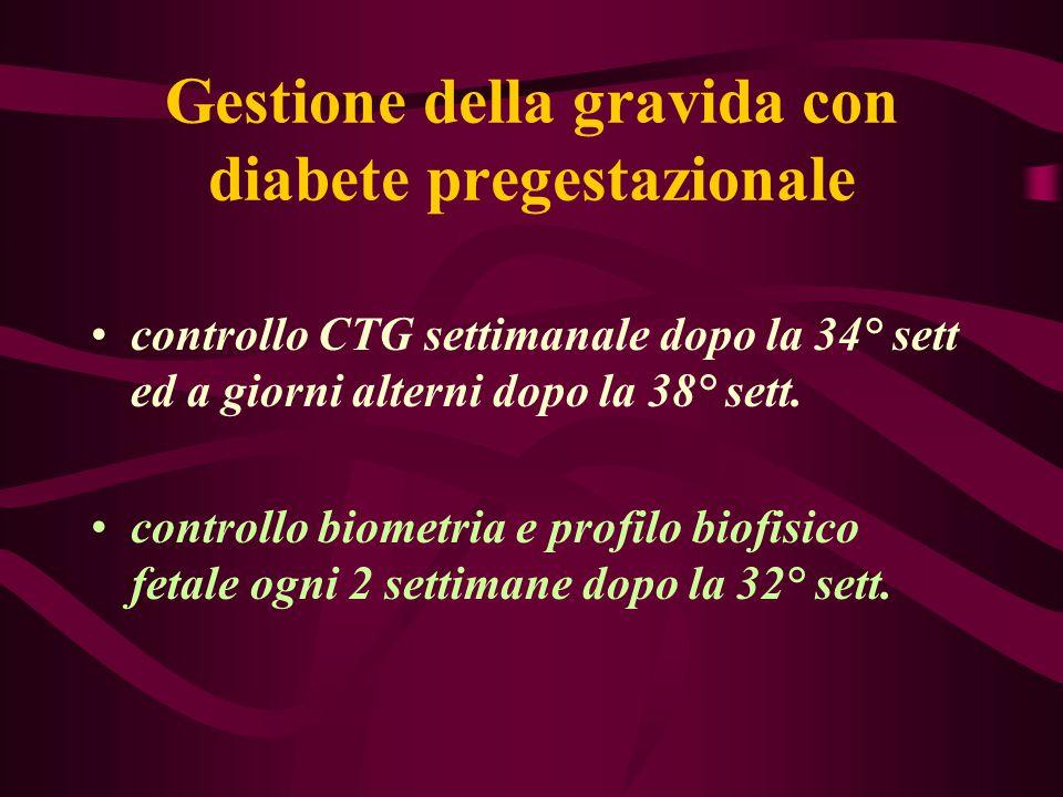 Gestione della gravida con diabete pregestazionale controllo CTG settimanale dopo la 34° sett ed a giorni alterni dopo la 38° sett. controllo biometri