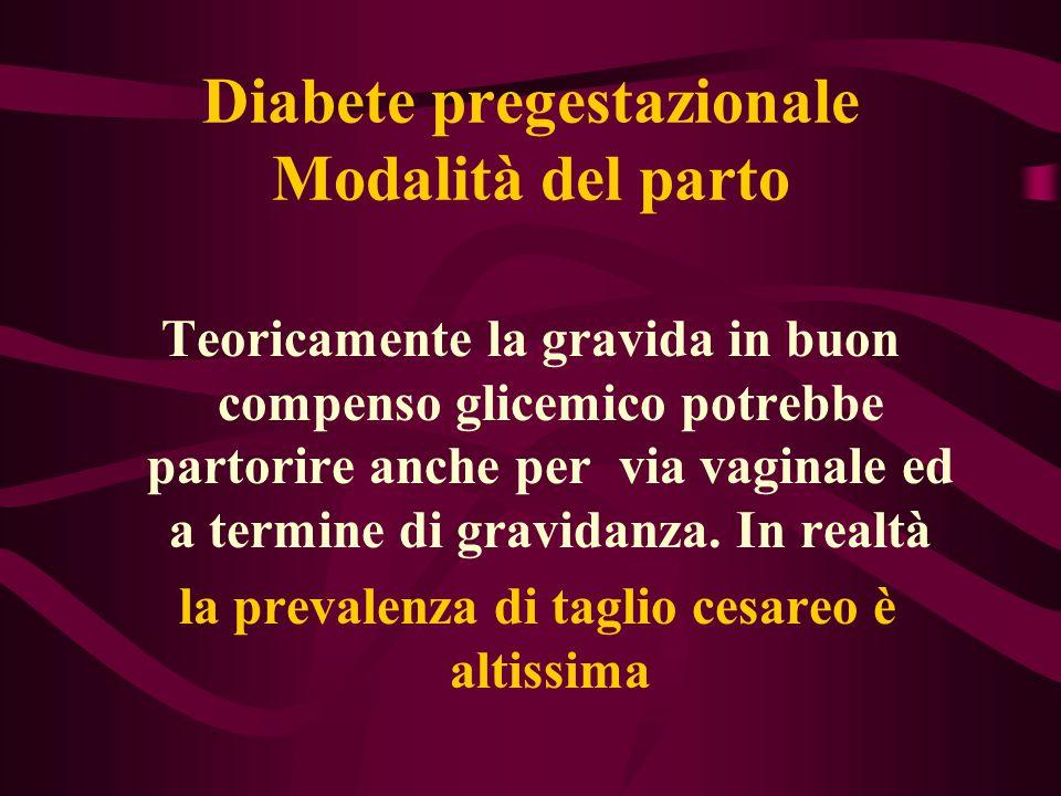Diabete pregestazionale Modalità del parto Teoricamente la gravida in buon compenso glicemico potrebbe partorire anche per via vaginale ed a termine d