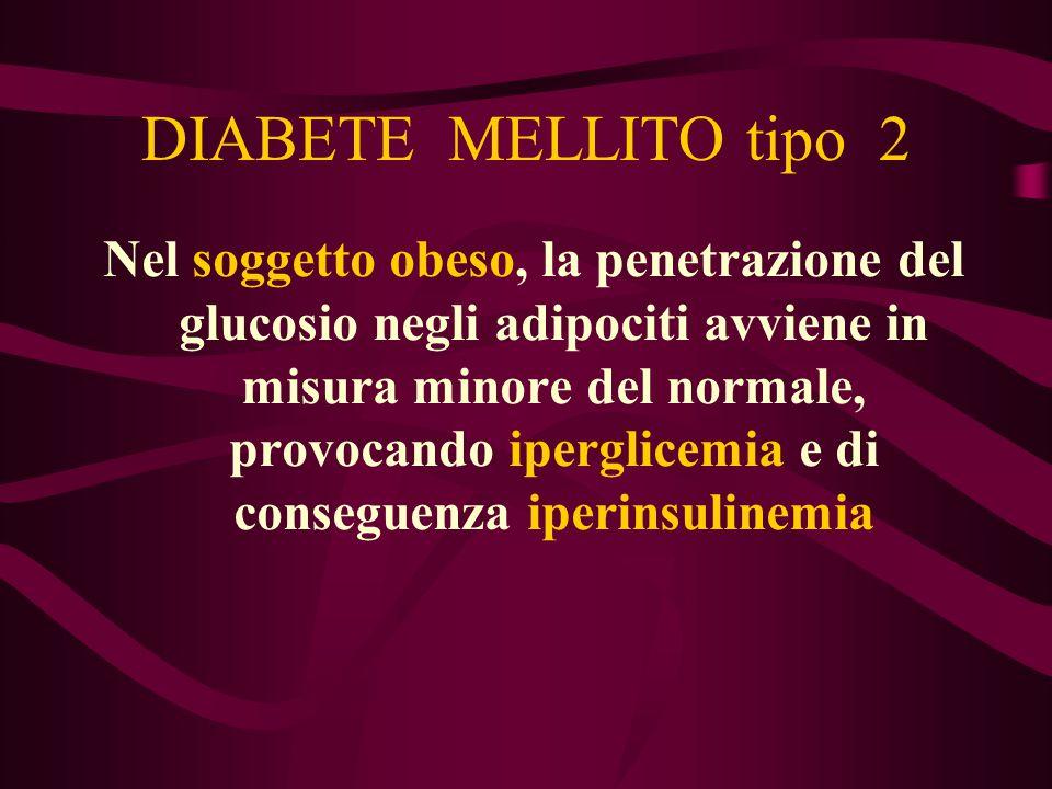 DIABETE MELLITO tipo 2 Nel soggetto obeso, la penetrazione del glucosio negli adipociti avviene in misura minore del normale, provocando iperglicemia