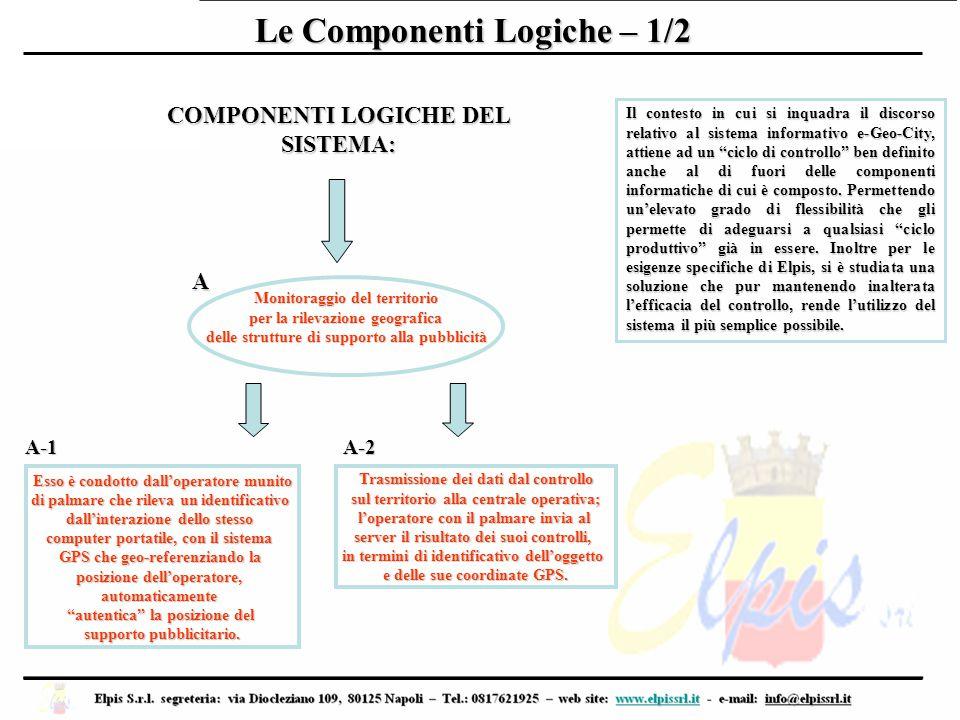 """Le Componenti Logiche – 1/2 Il contesto in cui si inquadra il discorso relativo al sistema informativo e-Geo-City, attiene ad un """"ciclo di controllo"""""""