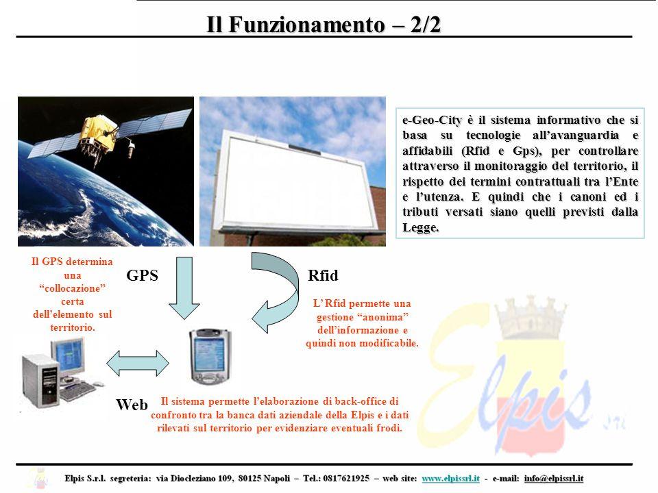 Il Funzionamento – 2/2 e-Geo-City è il sistema informativo che si basa su tecnologie all'avanguardia e affidabili (Rfid e Gps), per controllare attrav