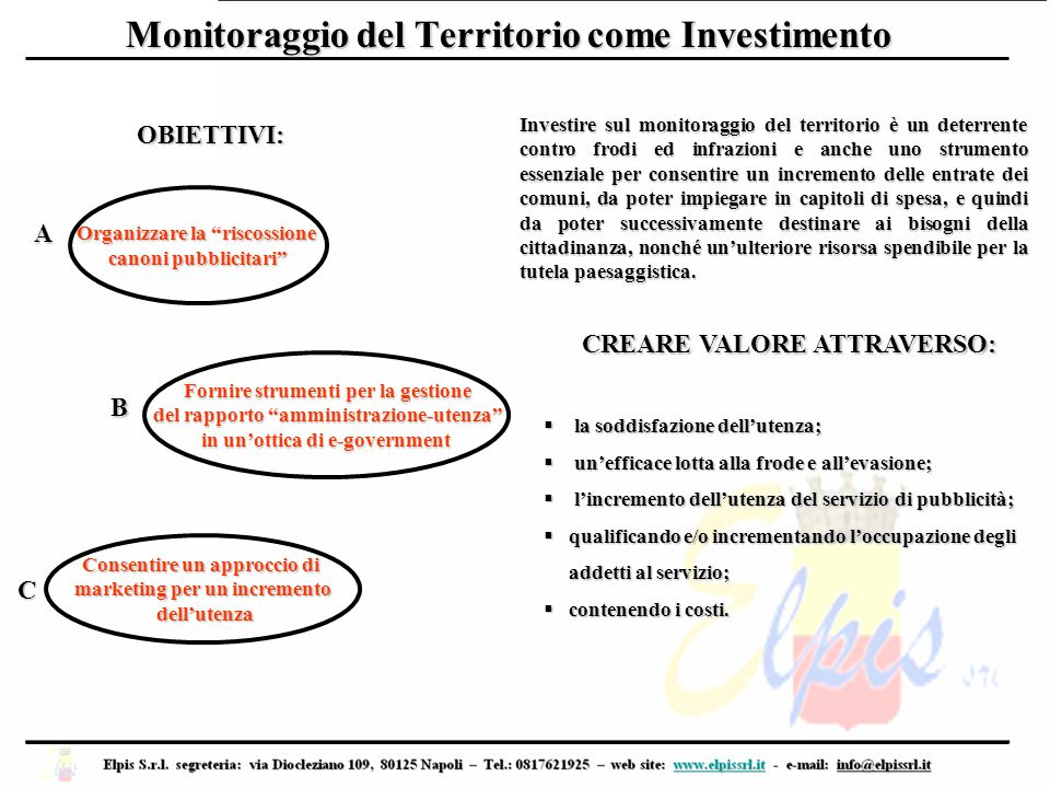 Monitoraggio del Territorio come Investimento CREARE VALORE ATTRAVERSO:  la soddisfazione dell'utenza;  un'efficace lotta alla frode e all'evasione;