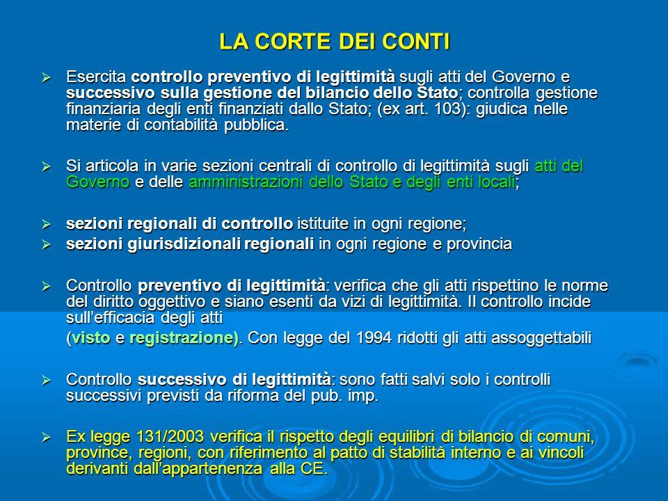 LA CORTE DEI CONTI  Esercita controllo preventivo di legittimità sugli atti del Governo e successivo sulla gestione del bilancio dello Stato; control