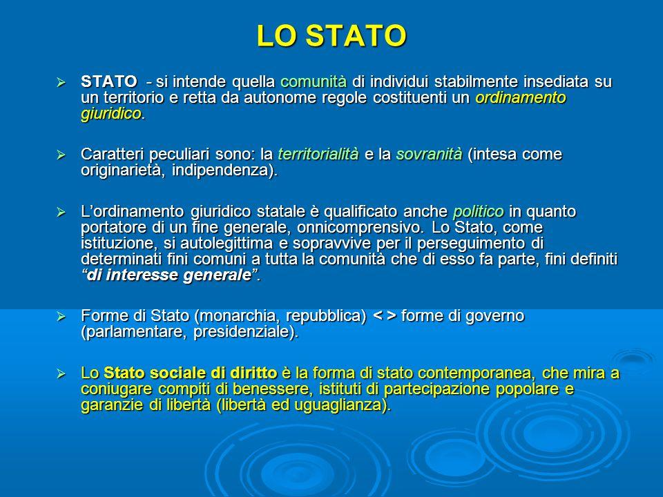 LO STATO  STATO - si intende quella comunità di individui stabilmente insediata su un territorio e retta da autonome regole costituenti un ordinamento giuridico.