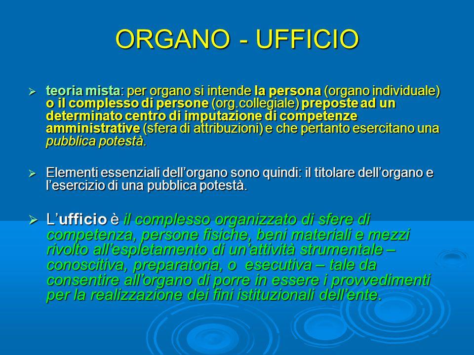 ORGANO - UFFICIO  teoria mista: per organo si intende la persona (organo individuale) o il complesso di persone (org.collegiale) preposte ad un determinato centro di imputazione di competenze amministrative (sfera di attribuzioni) e che pertanto esercitano una pubblica potestà.