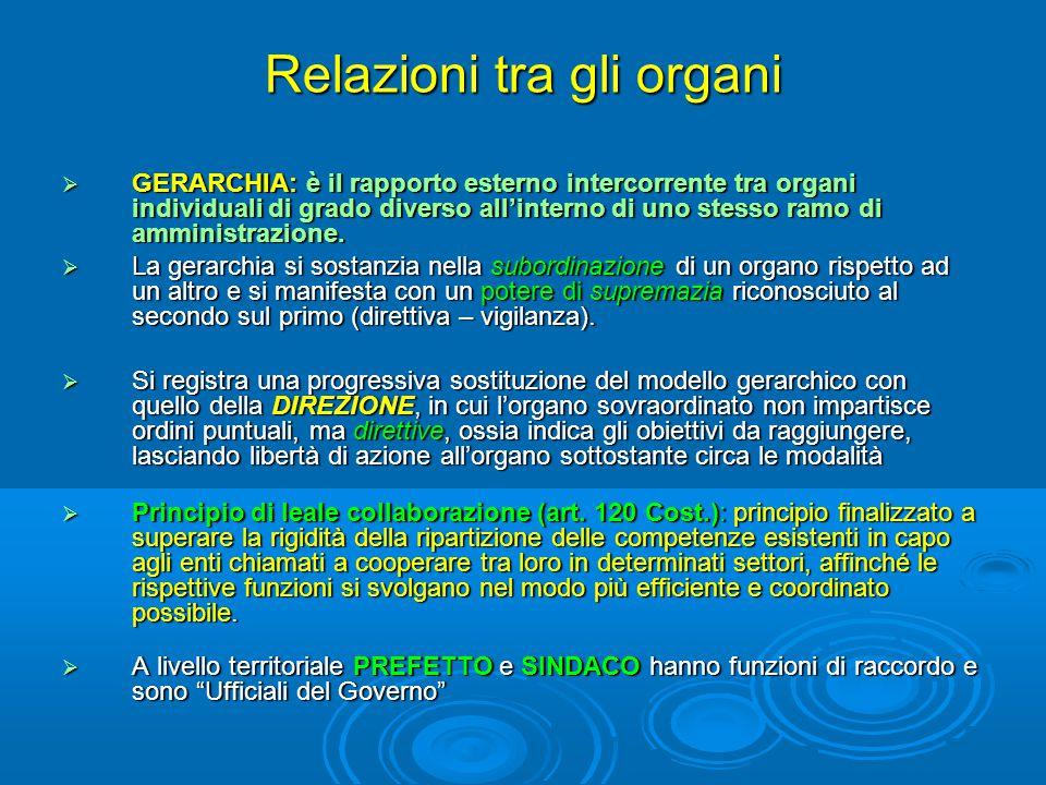 Relazioni tra gli organi  GERARCHIA: è il rapporto esterno intercorrente tra organi individuali di grado diverso all'interno di uno stesso ramo di am