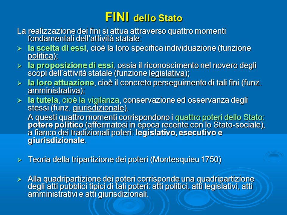 FINI dello Stato La realizzazione dei fini si attua attraverso quattro momenti fondamentali dell'attività statale:  la scelta di essi, cioè la loro s