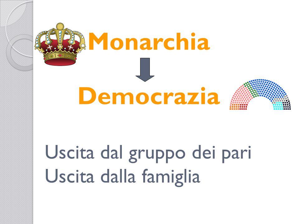 Monarchia Democrazia Uscita dal gruppo dei pari Uscita dalla famiglia
