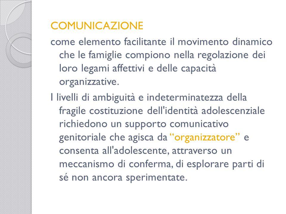 COMUNICAZIONE come elemento facilitante il movimento dinamico che le famiglie compiono nella regolazione dei loro legami affettivi e delle capacità organizzative.