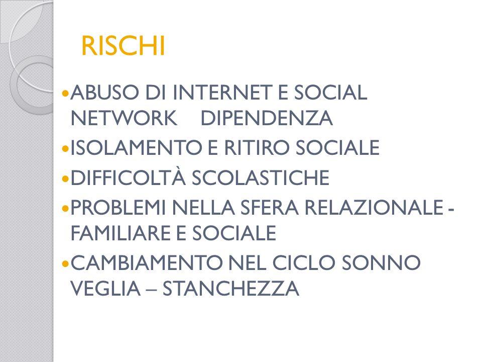 RISCHI ABUSO DI INTERNET E SOCIAL NETWORK DIPENDENZA ISOLAMENTO E RITIRO SOCIALE DIFFICOLTÀ SCOLASTICHE PROBLEMI NELLA SFERA RELAZIONALE - FAMILIARE E SOCIALE CAMBIAMENTO NEL CICLO SONNO VEGLIA – STANCHEZZA