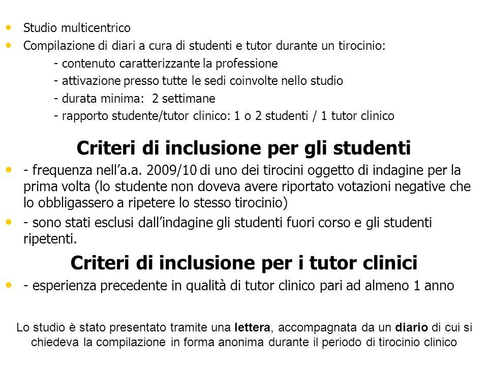 Criteri di inclusione per gli studenti - frequenza nell'a.a. 2009/10 di uno dei tirocini oggetto di indagine per la prima volta (lo studente non dovev