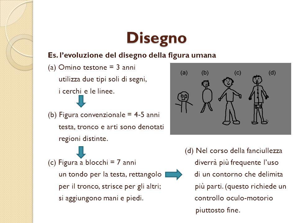 Disegno Disegno Es. l'evoluzione del disegno della figura umana (a) Omino testone = 3 anni utilizza due tipi soli di segni, i cerchi e le linee. (b) F