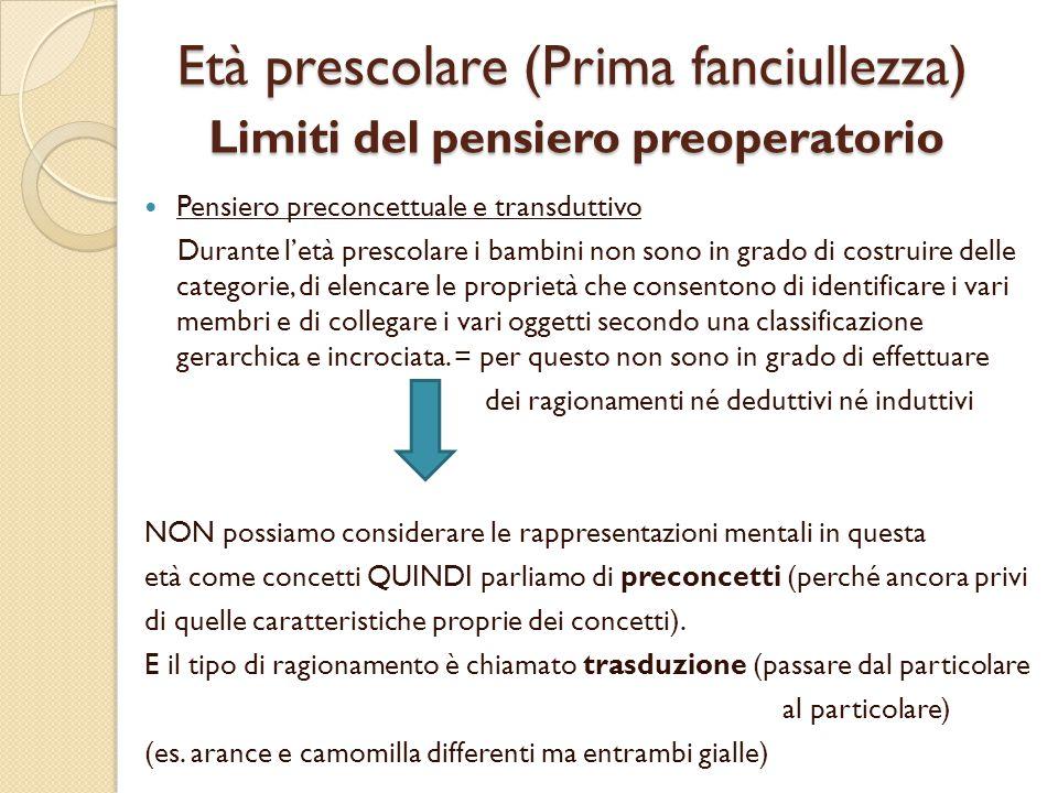 Età prescolare (Prima fanciullezza) Limiti del pensiero preoperatorio Pensiero preconcettuale e transduttivo Durante l'età prescolare i bambini non so