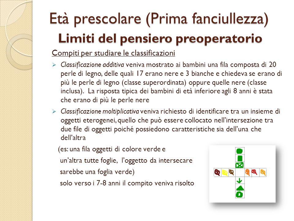 Età prescolare (Prima fanciullezza) Limiti del pensiero preoperatorio Compiti per studiare le classificazioni  Classificazione additiva veniva mostra