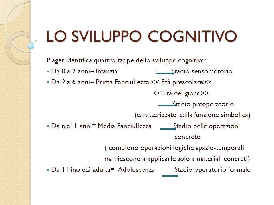 LO SVILUPPO COGNITIVO Piaget identifica quattro tappe dello sviluppo cognitivo:  Da 0 a 2 anni= Infanzia Stadio sensomotorio  Da 2 a 6 anni= Prima F