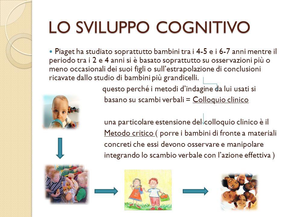 LO SVILUPPO COGNITIVO Piaget ha studiato soprattutto bambini tra i 4-5 e i 6-7 anni mentre il periodo tra i 2 e 4 anni si è basato soprattutto su osse