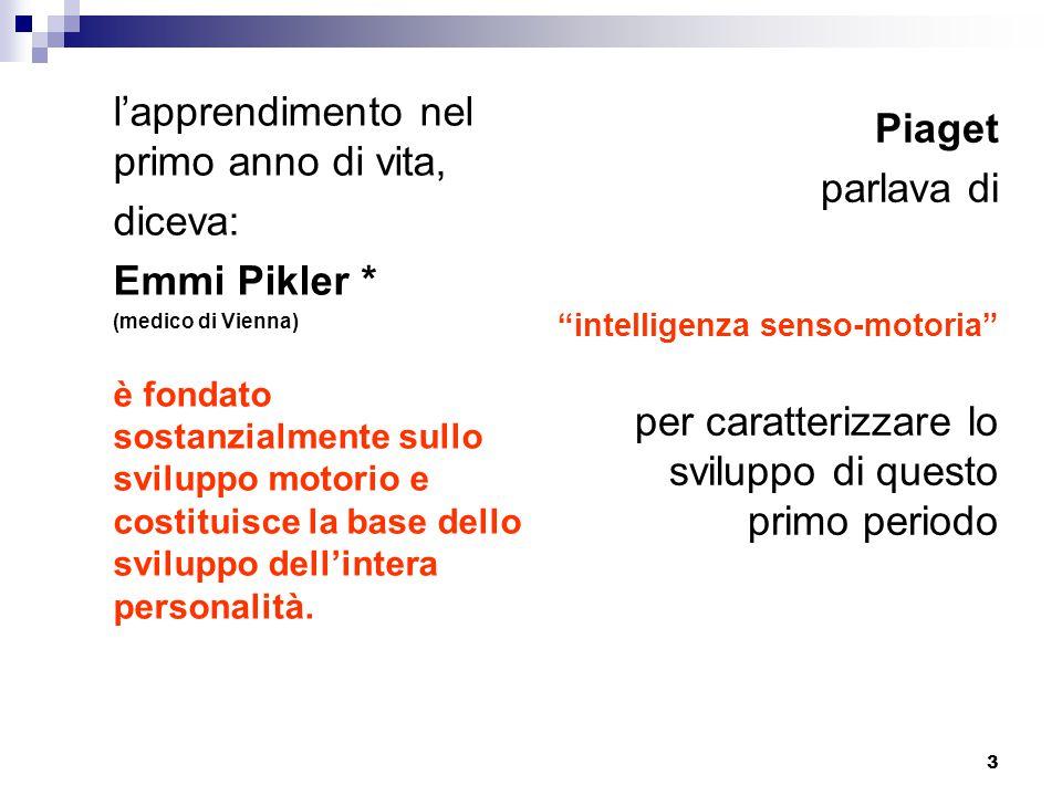 3 l'apprendimento nel primo anno di vita, diceva: Emmi Pikler * (medico di Vienna) è fondato sostanzialmente sullo sviluppo motorio e costituisce la base dello sviluppo dell'intera personalità.