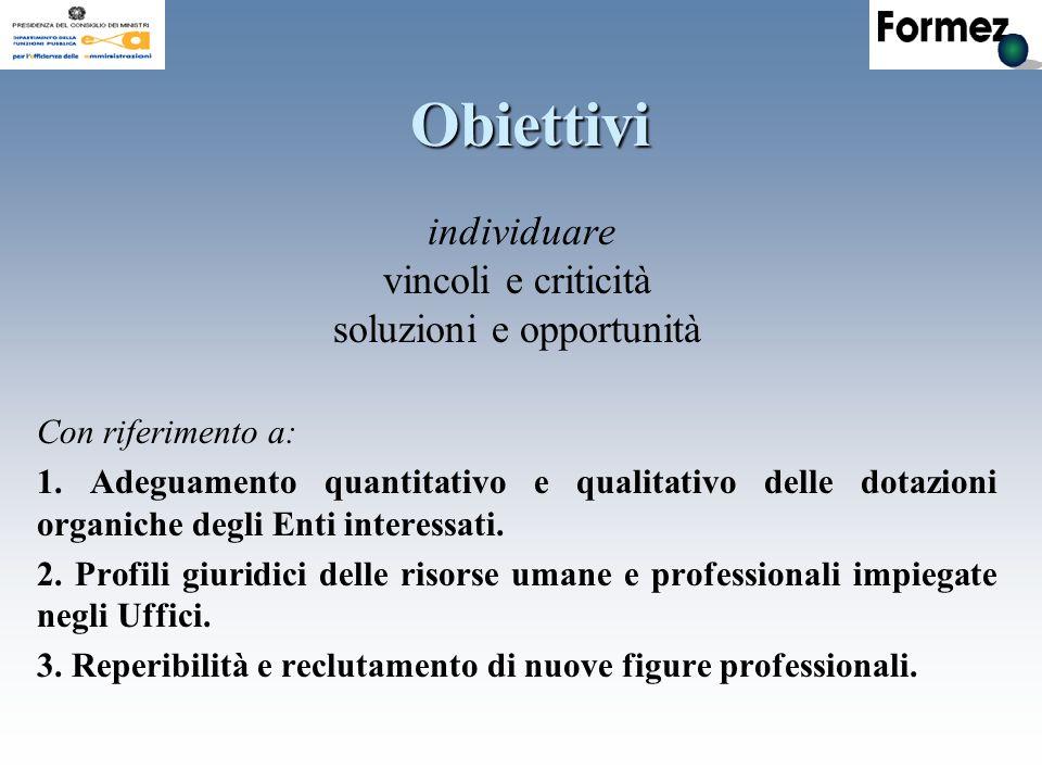 individuare vincoli e criticità soluzioni e opportunità Con riferimento a: 1.